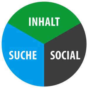 inhalt-suche-social