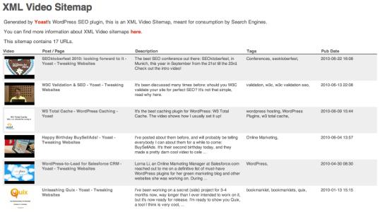 Sitemap mit XML Stylesheet
