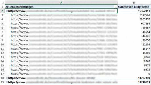 Abbildung 12: Ergebnis: URL-Liste absteigend sortiert nach Gesamt-Datei-Größe der pro URL geladenen Bildern