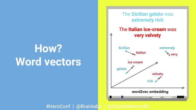 heroconf_sophie-newton_word-vectors