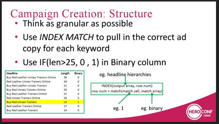 heroconf_visar-shabi-setup-structure